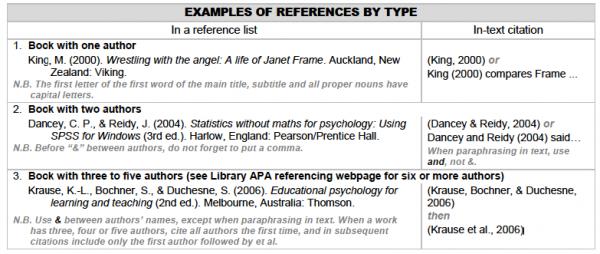a table in the original PDF file
