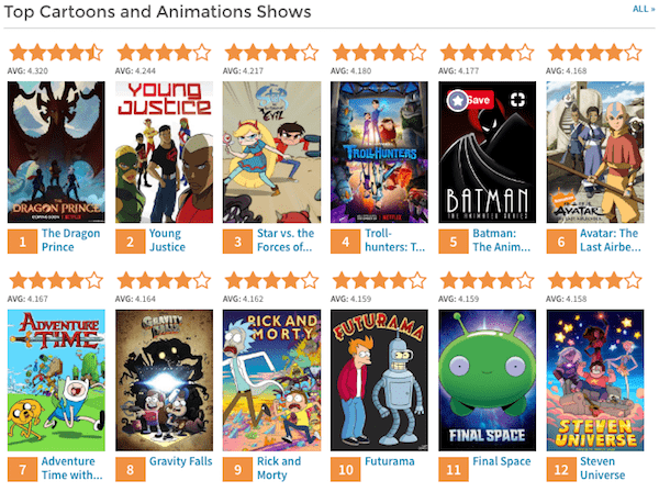 24 Best Websites to Watch Cartoons Online Free and How to